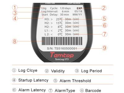 Одноразовый цифровой регистратор температурных данных Elitech St-5